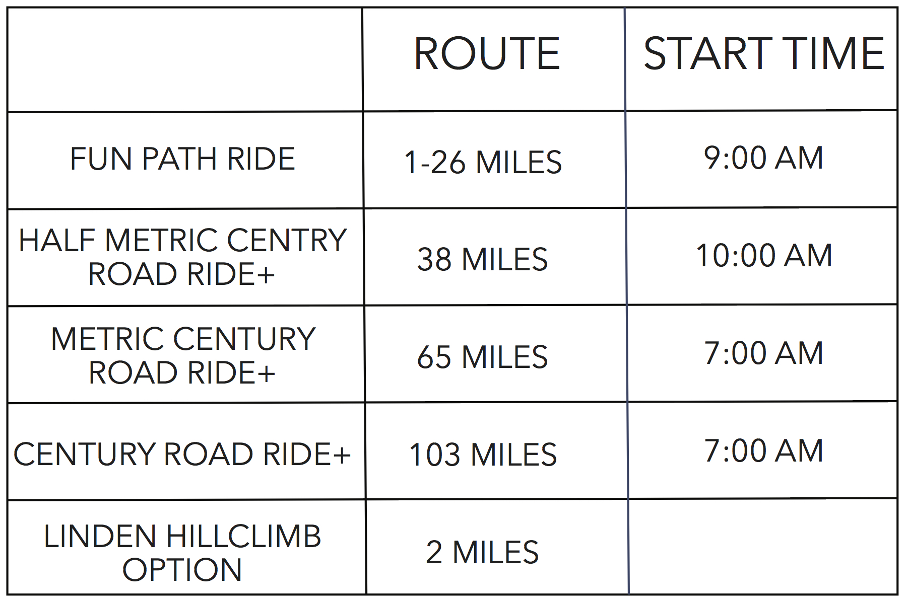 2019 Route Table